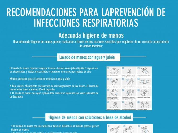 Prevención de infecciones respiratorias